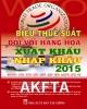 AKFTA biểu thuế xuất nhập khẩu asean hàn quốc năm 2015 mới nhất