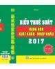biểu thuế xnk năm 2016, sách biểu thuế xuất nhập khẩu 2016 mới nhất