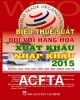 sách biểu thuế nhập khẩu ưu đãi đặc biệt ACFTA trung quốc asean năm 2015 - 2018 TT 166/2014/TT-BTC